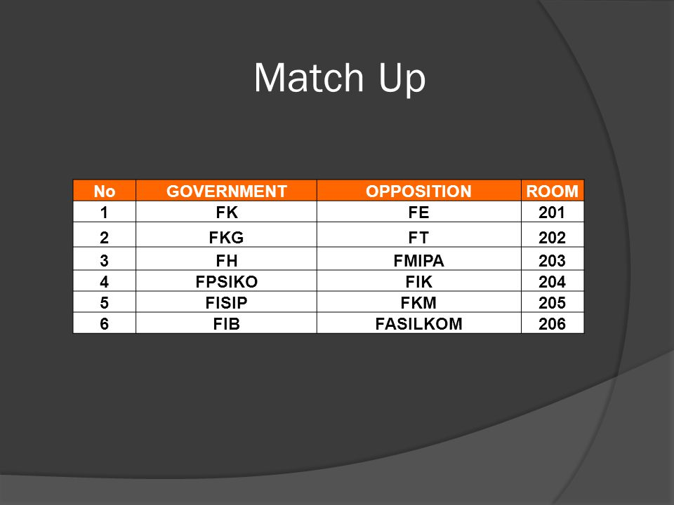Match Up NoGOVERNMENTOPPOSITIONROOM 1FKFE201 2FKGFT202 3FHFMIPA203 4FPSIKOFIK204 5FISIPFKM205 6FIBFASILKOM206