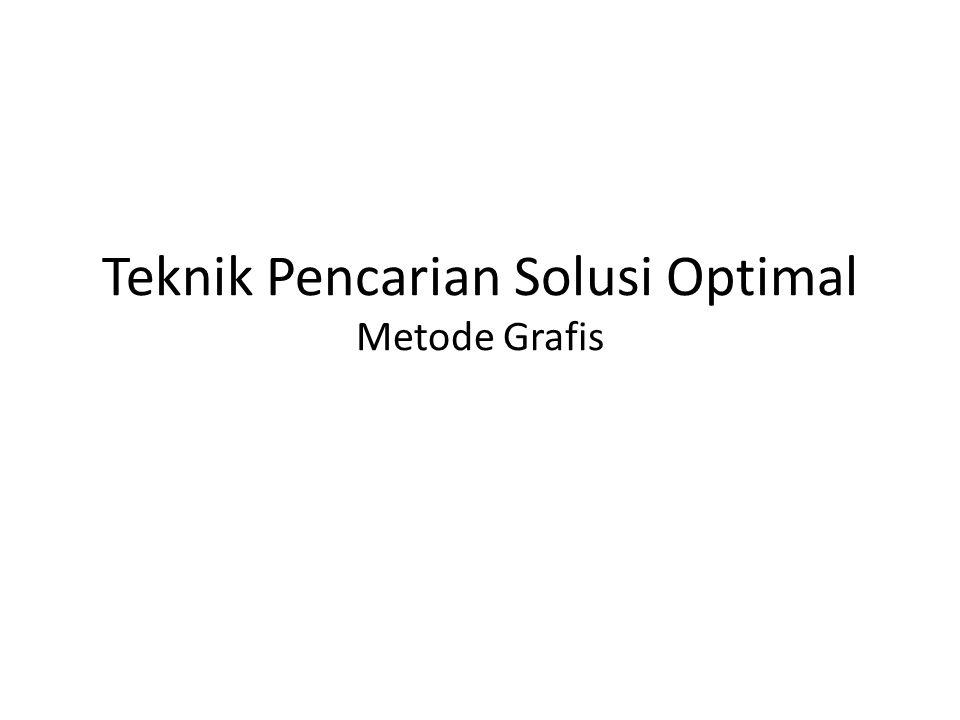 Teknik Pencarian Solusi Optimal Metode Grafis Metode Simpleks