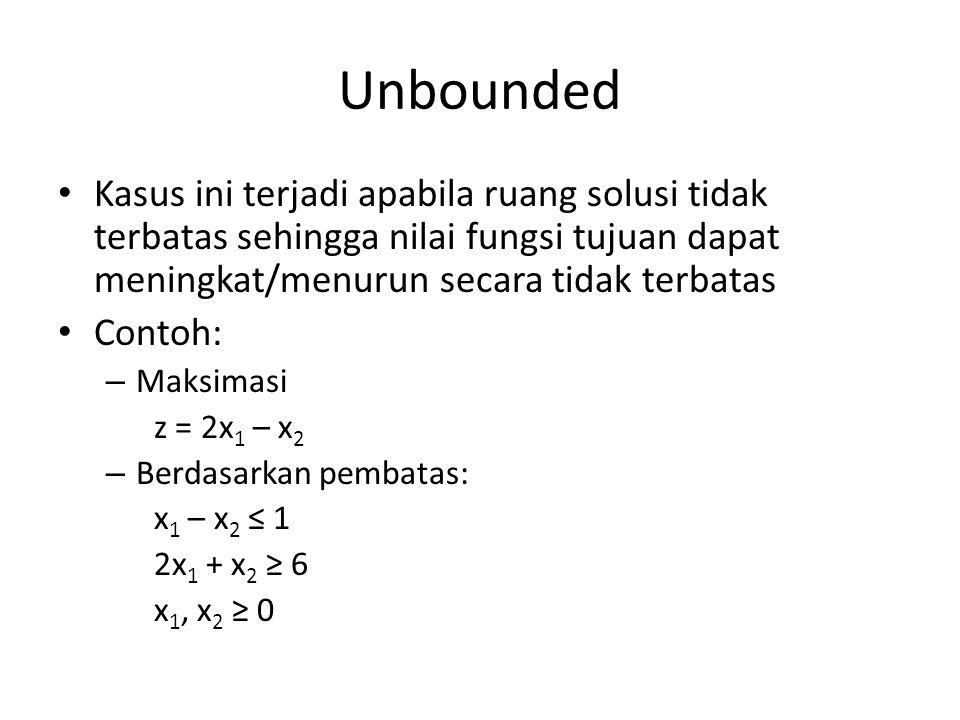 Unbounded Kasus ini terjadi apabila ruang solusi tidak terbatas sehingga nilai fungsi tujuan dapat meningkat/menurun secara tidak terbatas Contoh: – M