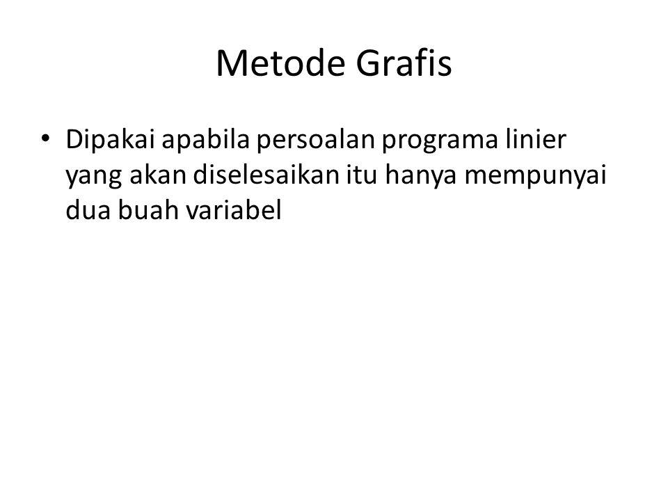 Metode Grafis Dipakai apabila persoalan programa linier yang akan diselesaikan itu hanya mempunyai dua buah variabel
