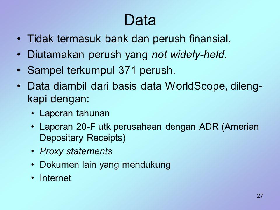 27 Data Tidak termasuk bank dan perush finansial. Diutamakan perush yang not widely-held. Sampel terkumpul 371 perush. Data diambil dari basis data Wo