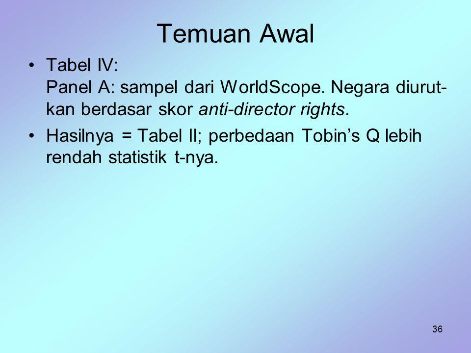36 Temuan Awal Tabel IV: Panel A: sampel dari WorldScope. Negara diurut- kan berdasar skor anti-director rights. Hasilnya = Tabel II; perbedaan Tobin'