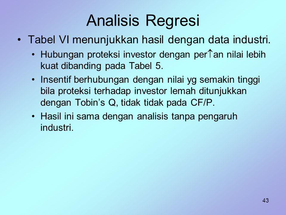 43 Analisis Regresi Tabel VI menunjukkan hasil dengan data industri. Hubungan proteksi investor dengan per  an nilai lebih kuat dibanding pada Tabel