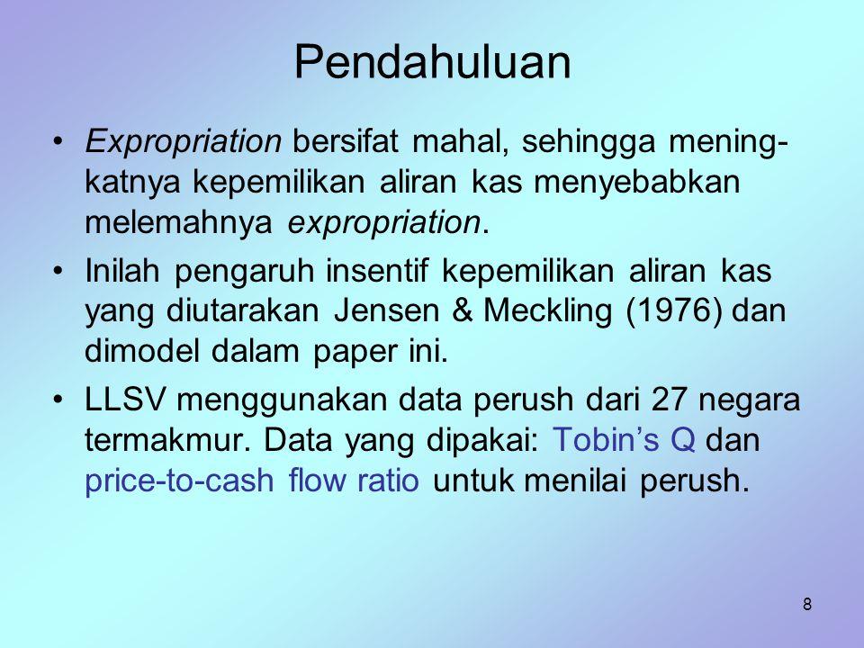 8 Pendahuluan Expropriation bersifat mahal, sehingga mening- katnya kepemilikan aliran kas menyebabkan melemahnya expropriation. Inilah pengaruh insen