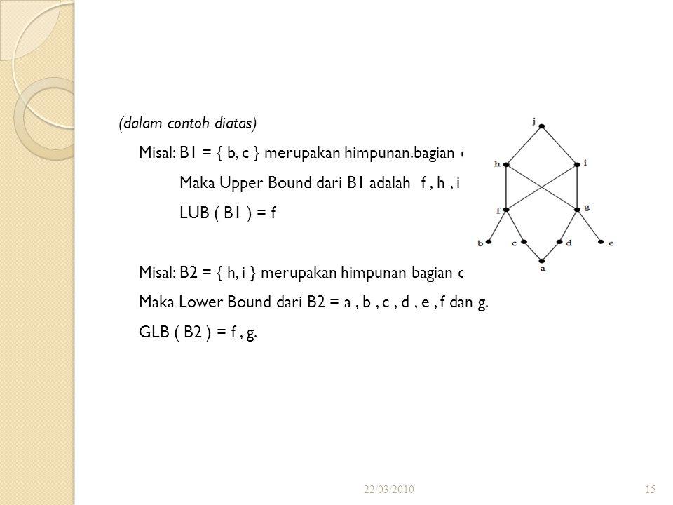 Titik Extrem Dari Poset Misalkan ( A,  ) sebuah himpunan terurut parsial. Suatu unsur a di dalam A dinamakan Unsur Maksimum (maximal elements) jika t