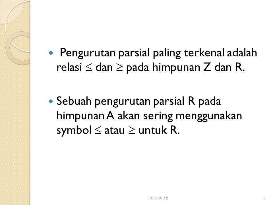 Himpunan A bersama-sama dengan suatu relasi pengurutan parsial R pada A dinamakan himpunan terurut parsial ( Partially Ordered Set ) atau disingkat se