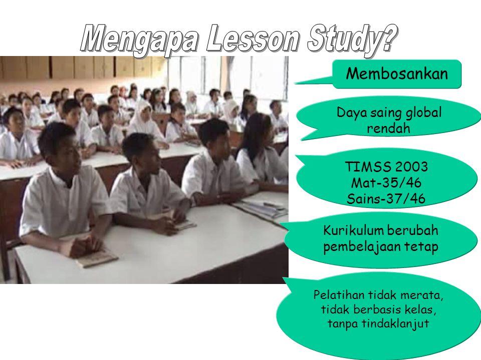 Membosankan Kurikulum berubah pembelajaan tetap Daya saing global rendah TIMSS 2003 Mat-35/46 Sains-37/46 Pelatihan tidak merata, tidak berbasis kelas