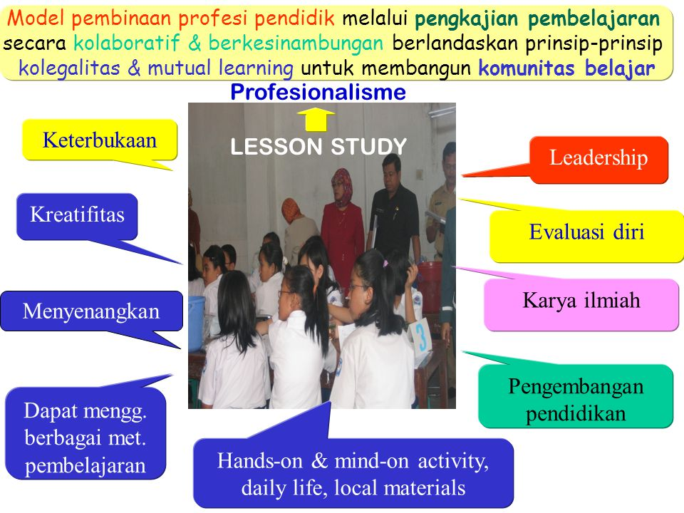 Leadership Keterbukaan Profesionalisme LESSON STUDY Kreatifitas Pengembangan pendidikan Menyenangkan Hands-on & mind-on activity, daily life, local ma