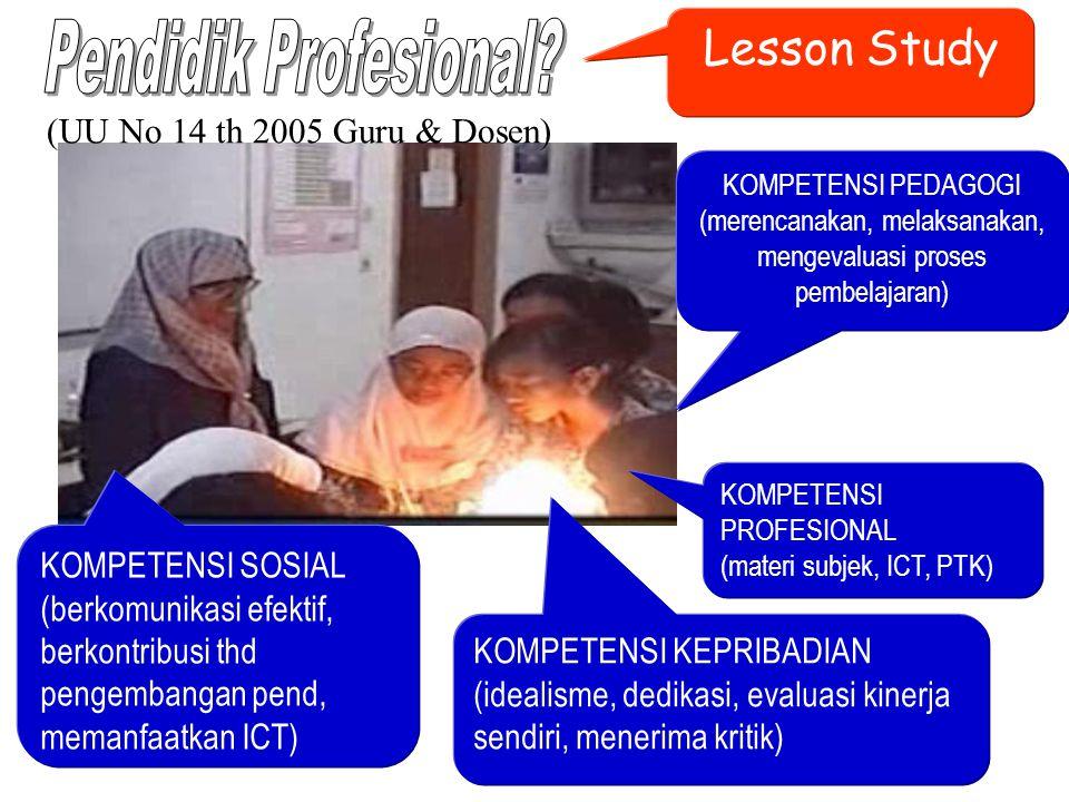(UU No 14 th 2005 Guru & Dosen) KOMPETENSI PEDAGOGI (merencanakan, melaksanakan, mengevaluasi proses pembelajaran) KOMPETENSI PROFESIONAL (materi subj