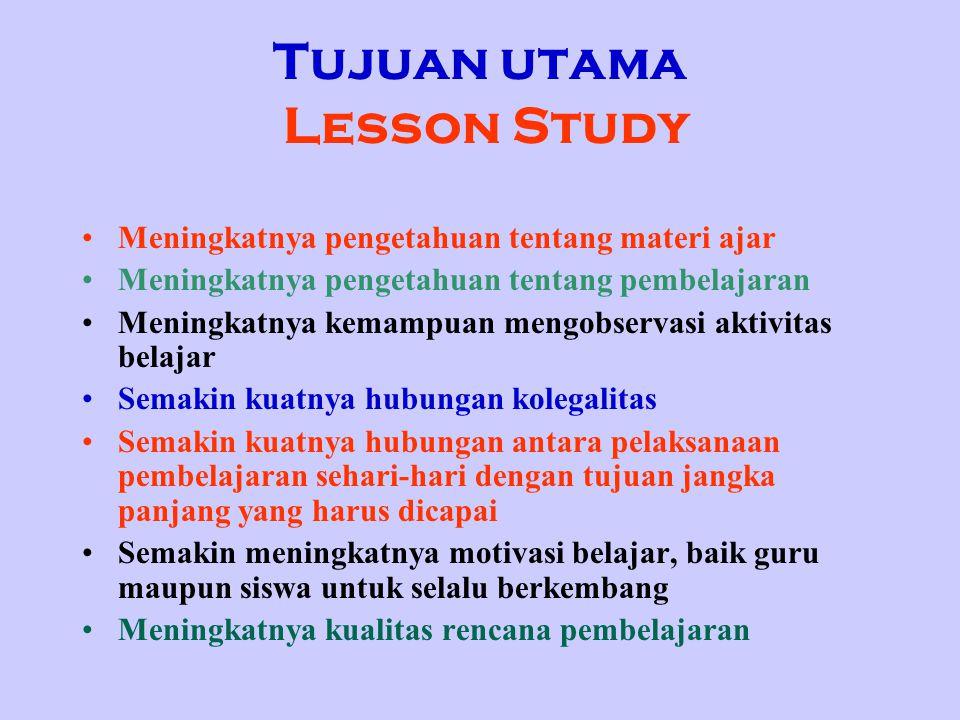 Tujuan utama Lesson Study Meningkatnya pengetahuan tentang materi ajar Meningkatnya pengetahuan tentang pembelajaran Meningkatnya kemampuan mengobserv