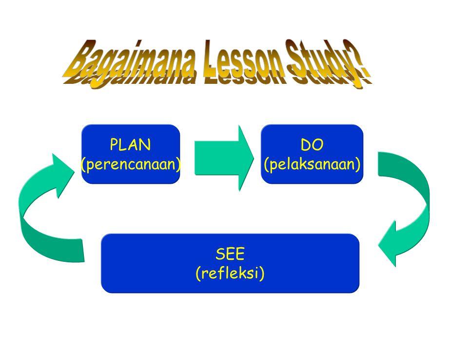 Dengan melaksanakan lesson study para guru secara kolaboratif : 1)Menentukan kompetensi yang perlu dimiliki siswa, satuan (unit) pelajaran dan materi pelajaran yang efektif; 2)Mengkaji dan meningkatkan pembelajaran yang bermanfaat bagi siswa; 3)Memperdalam pengetahuan tentang materi pelajaran yang disajikan para guru; 4)Menentukan tujuan jangka panjang yang akan dicapai para siswa;