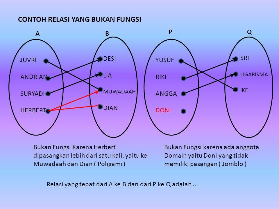 Sifat-sifat Fungsi ada 3, yaitu : 1.Fungsi Onto / Surjektif / Pada 2.