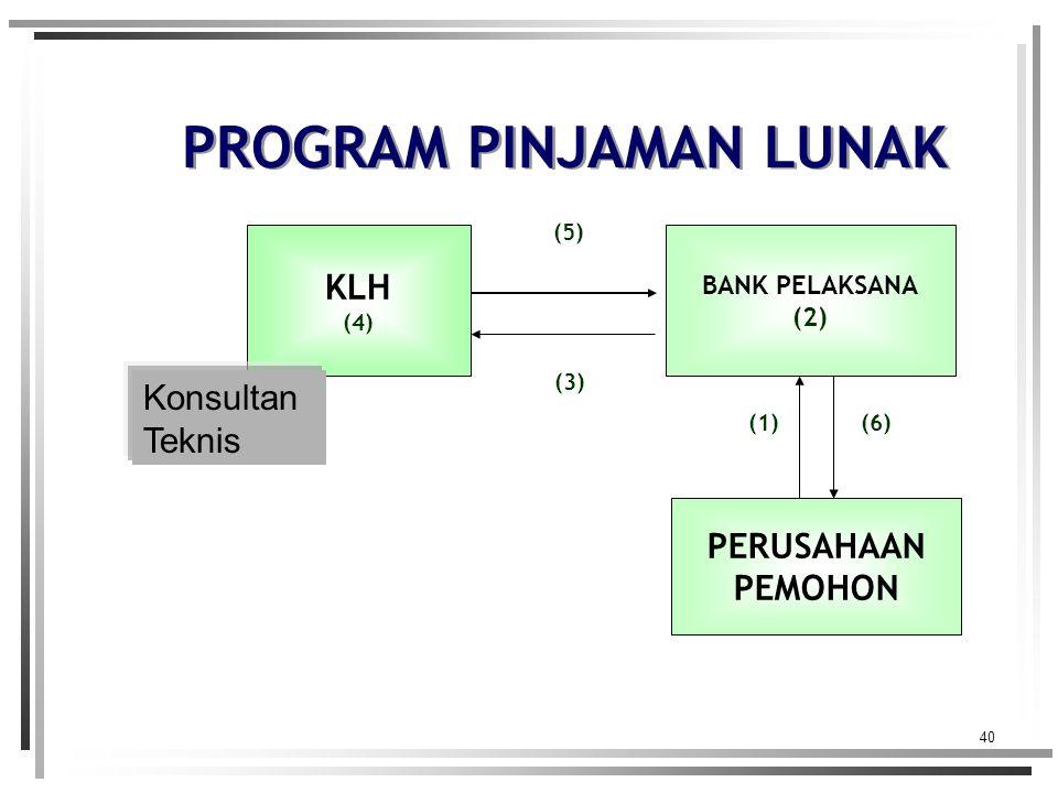 40 (6)(1) (5) (3) PERUSAHAAN PEMOHON BANK PELAKSANA (2) KLH (4) PROGRAM PINJAMAN LUNAK Konsultan Teknis
