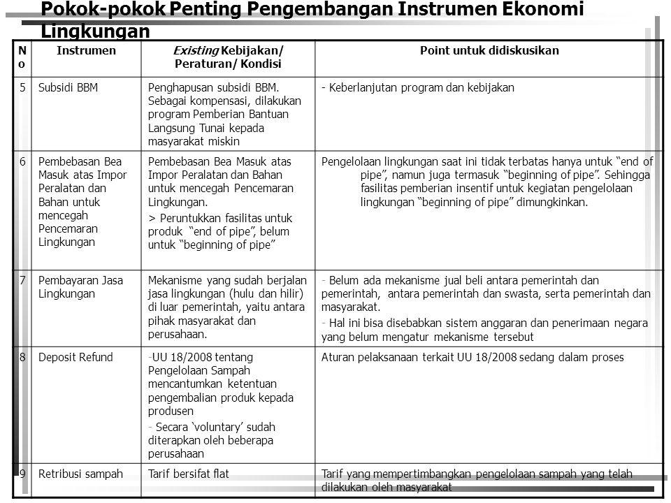 NoNo InstrumenExisting Kebijakan/ Peraturan/ Kondisi Point untuk didiskusikan 5Subsidi BBMPenghapusan subsidi BBM.