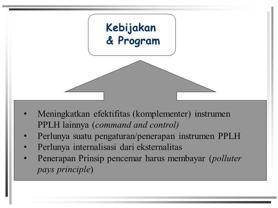Kebijakan & Program Meningkatkan efektifitas (komplementer) instrumen PPLH lainnya (command and control) Perlunya suatu pengaturan/penerapan instrumen PPLH Perlunya internalisasi dari eksternalitas Penerapan Prinsip pencemar harus membayar (polluter pays principle)
