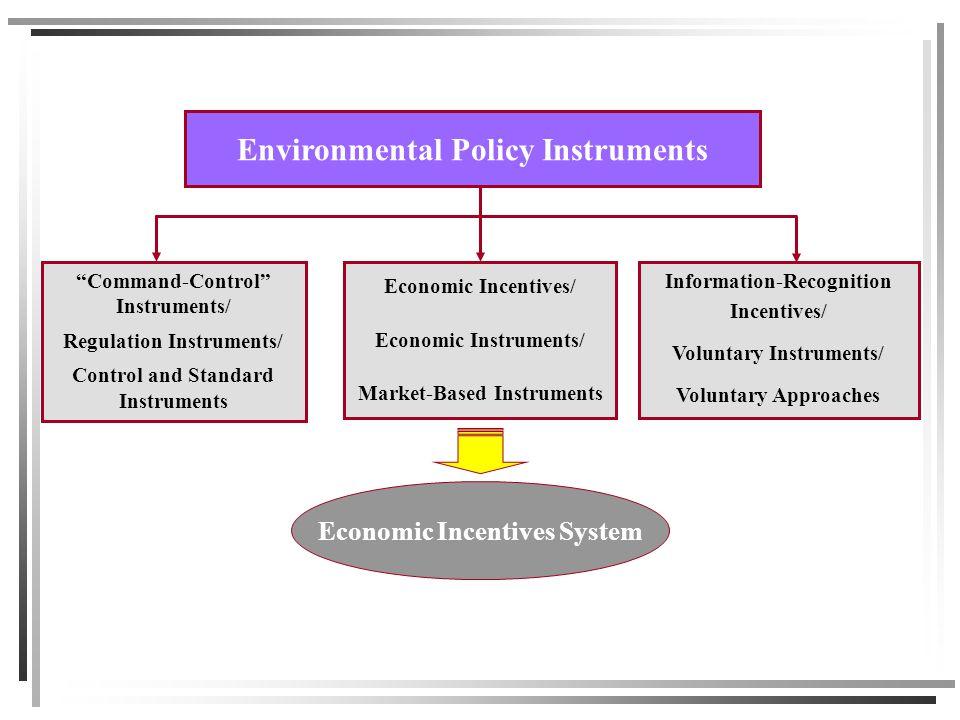 BANTUAN FISKAL/FINANSIAL YANG TERSEDIA 1.Pinjaman Lunak Lingkungan 2.Program Perlindungan Lapisan Ozon (ODS phase out) 3.Pembebasan Bea Impor 4.CDM (Mekanisme Pembangunan Bersih) 5.Debt for Nature Swap 6.Global Environmental Financing (GEF) 7.Subsidi Kompos 8.Dana Alokasi Khusus 9.Peluang pengurangan Pajak Penghasilan atas biaya pengolahan limbah 10.dll