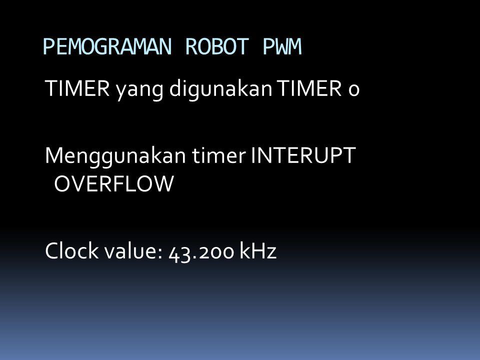 TIMER yang digunakan TIMER 0 Menggunakan timer INTERUPT OVERFLOW Clock value: 43.200 kHz PEMOGRAMAN ROBOT PWM