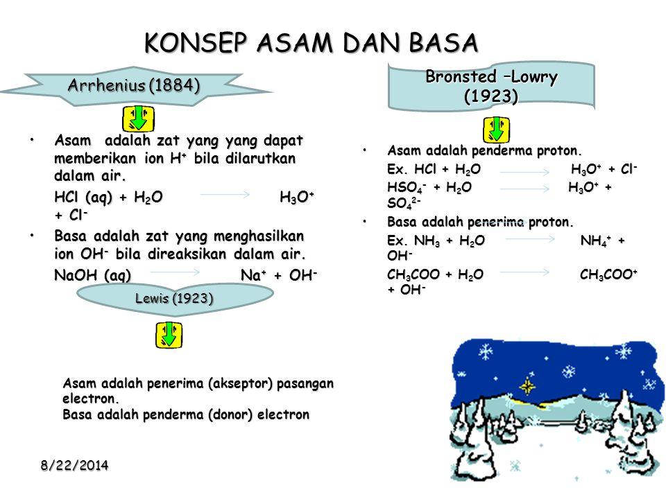 Teori Arrhenius Teori air-ion Bronsted-Lowry Teori proton Lewis Teori elektron Asam Menghasilkan H + dalam air Penderma proton Penerima pasangan electron Basa Mengahasilkan OH - dalam air Penerima proton Penderma pasangan electron PenetralanPembentukan air Perpindahan proton Pembentukan ikatan kovalen ReaksiH + + OH - = H 2 O HA + B HB + + A - A + B A : B BatasanHanya larut dalam air Hanya reaksi perpindahan proton Teori yang lebih umum 8/22/2014Free template from www.brainybetty.com