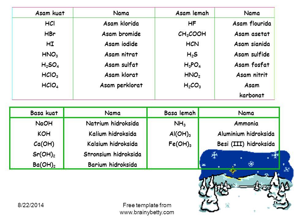 8/22/2014Free template from www.brainybetty.com Asam kuatNamaAsam lemahNama HCl HBr HI HNO 3 H 2 SO 4 HClO 3 HClO 4 Asam klorida Asam bromide Asam iod