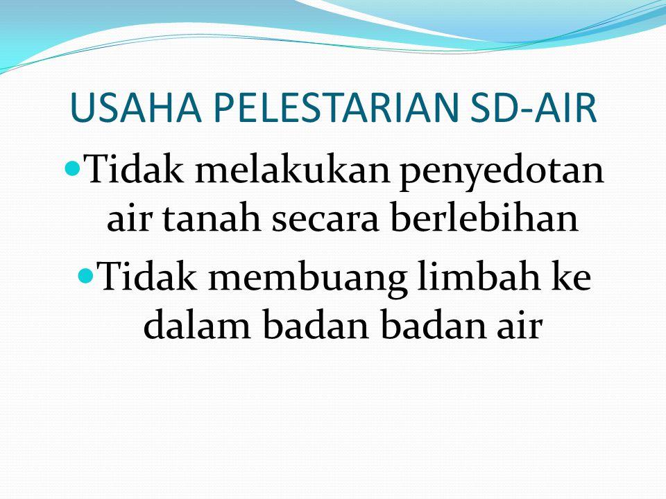 USAHA PELESTARIAN SD-AIR Tidak melakukan penyedotan air tanah secara berlebihan Tidak membuang limbah ke dalam badan badan air