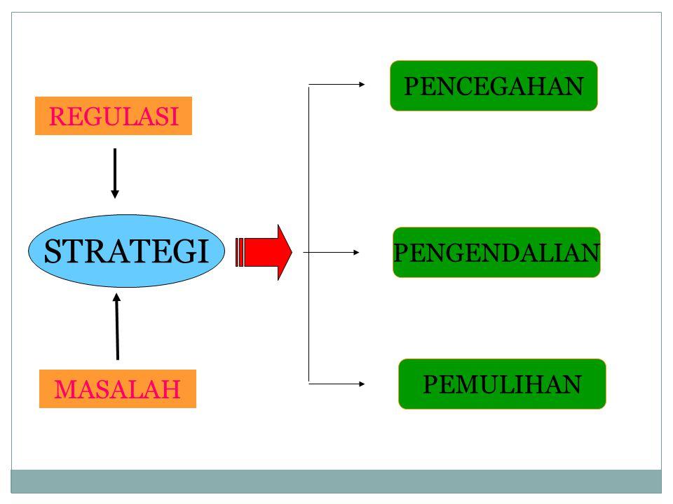 3. Teknologi - Teknologi pengolahan - Teknologi pengambilan dan analisa contoh - Teknologi proses - Teknologi sarana pemantauan - dll