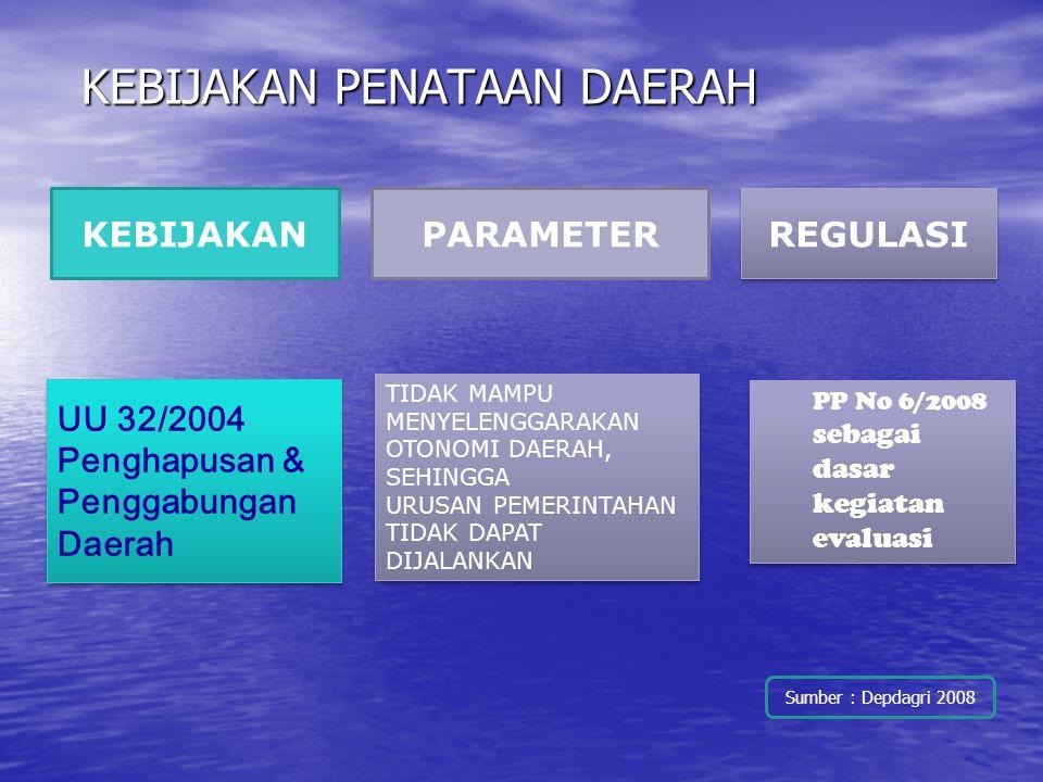 KEBIJAKAN PENATAAN DAERAH UU 32/2004 Penghapusan & Penggabungan Daerah UU 32/2004 Penghapusan & Penggabungan Daerah KEBIJAKANPARAMETER TIDAK MAMPU MEN