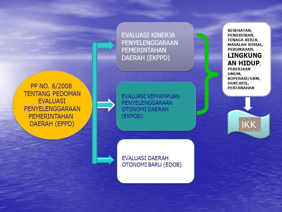 EVALUASI KINERJA PENYELENGGARAAN PEMERINTAHAN DAERAH (EKPPD) EVALUASI KEMAMPUAN PENYELENGGARAAN OTONOMI DAERAH (EKPOD) EVALUASI DAERAH OTONOMI BARU (E