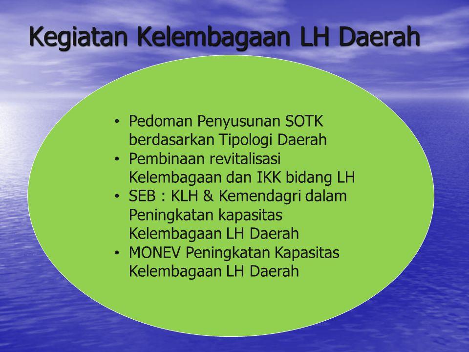 Kegiatan Kelembagaan LH Daerah Pedoman Penyusunan SOTK berdasarkan Tipologi Daerah Pembinaan revitalisasi Kelembagaan dan IKK bidang LH SEB : KLH & Ke