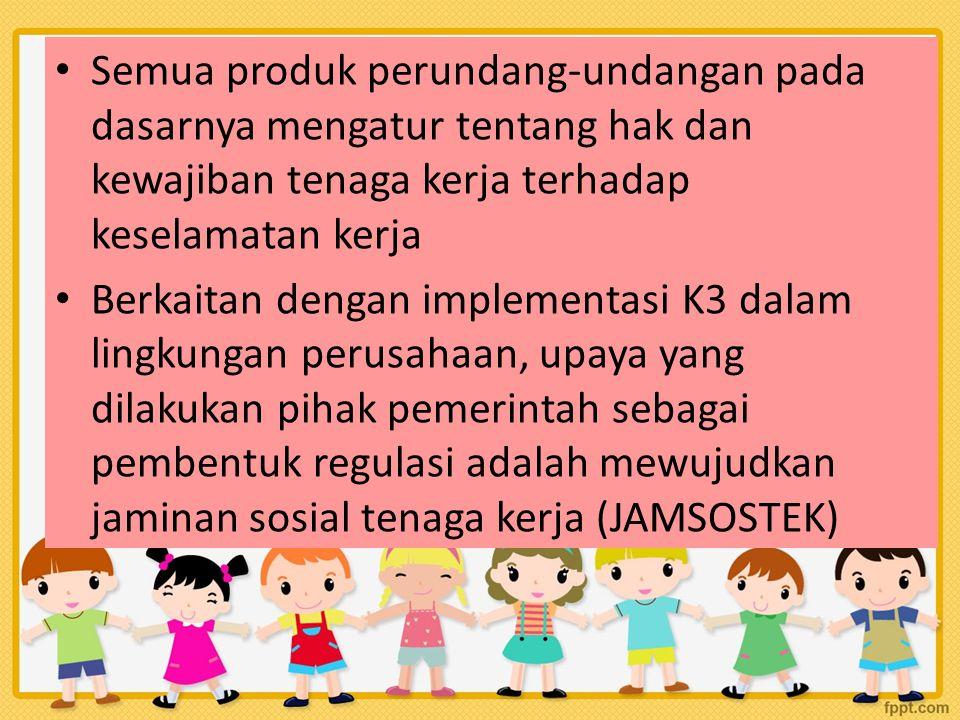DASAR HUKUM KESEHATAN DAN KESELAMATAN KERJA SERTA ASURANSI JAMINAN SOSIAL TENAGA KERJA 1.Perkembangan hukum keselamatan kerja di Indonesia ( hukum Pemburuhan) 2.Hukum kesehatan dan Keselamatan kerja yang berlaku secara internasional, tertuang dalam UU No.