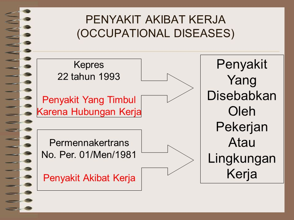 PENYAKIT AKIBAT KERJA (OCCUPATIONAL DISEASES) Kepres 22 tahun 1993 Penyakit Yang Timbul Karena Hubungan Kerja Permennakertrans No.