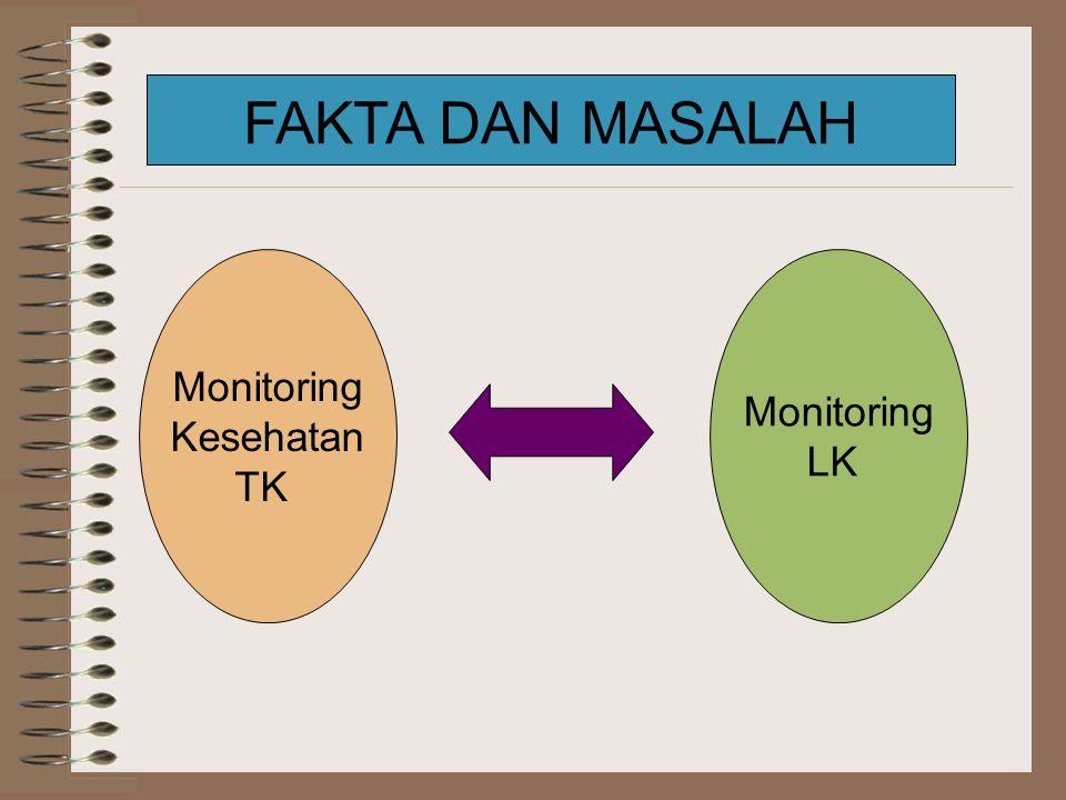 CARA DETEKSI PENYAKIT AKIBAT KERJA Monitoring Kesehatan TK (Rikes awal, berkala, khusus) Monitoring Lingkungan Kerja Riwayat penyakit Riwayat pekerjaa