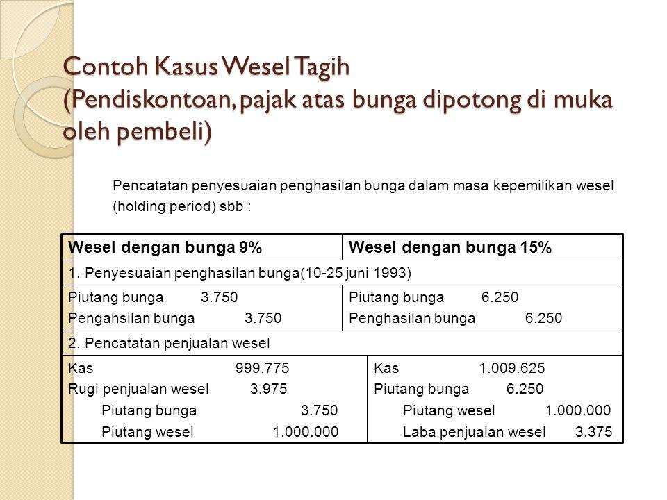Contoh Kasus Wesel Tagih (Pendiskontoan, pajak atas bunga dipotong di muka oleh pembeli) Pencatatan penyesuaian penghasilan bunga dalam masa kepemilikan wesel (holding period) sbb : Kas 1.009.625 Piutang bunga 6.250 Piutang wesel 1.000.000 Laba penjualan wesel 3.375 Kas 999.775 Rugi penjualan wesel 3.975 Piutang bunga 3.750 Piutang wesel 1.000.000 2.