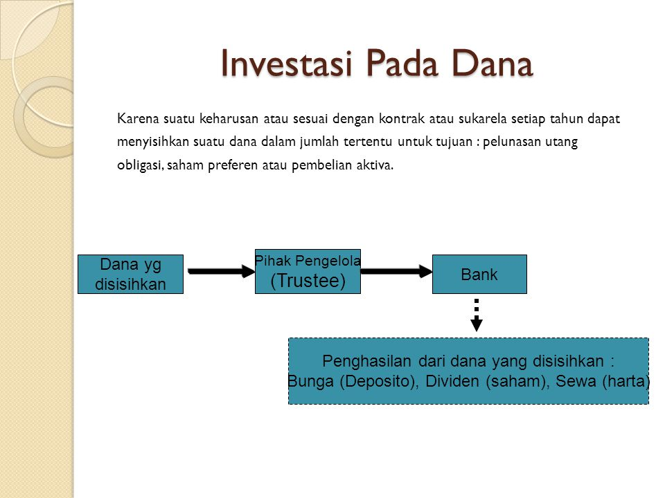 Investasi Pada Dana Karena suatu keharusan atau sesuai dengan kontrak atau sukarela setiap tahun dapat menyisihkan suatu dana dalam jumlah tertentu untuk tujuan : pelunasan utang obligasi, saham preferen atau pembelian aktiva.