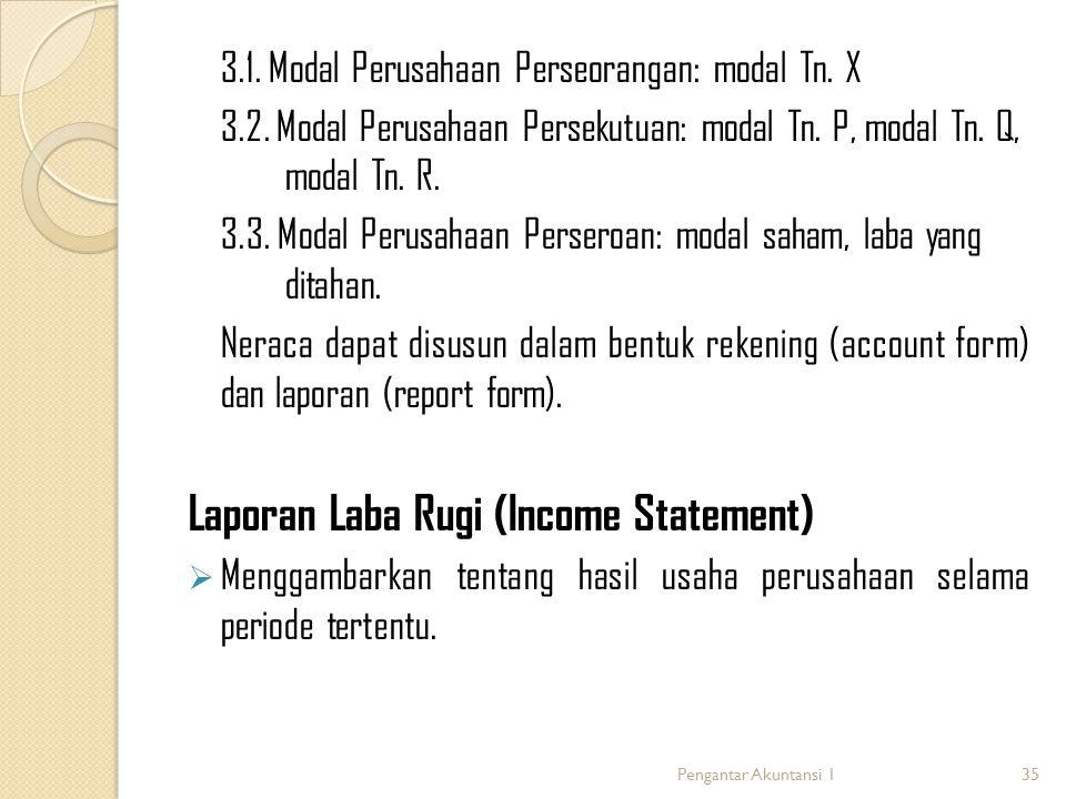 3.1.Modal Perusahaan Perseorangan: modal Tn. X 3.2.
