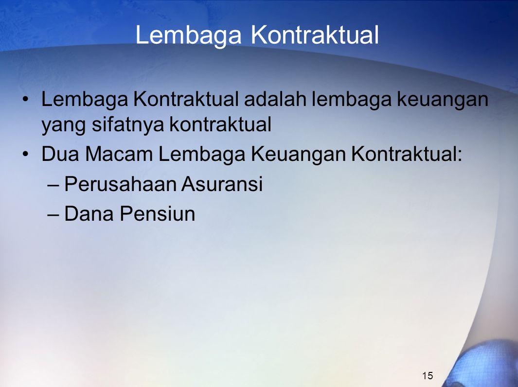 15 Lembaga Kontraktual Lembaga Kontraktual adalah lembaga keuangan yang sifatnya kontraktual Dua Macam Lembaga Keuangan Kontraktual: –Perusahaan Asura