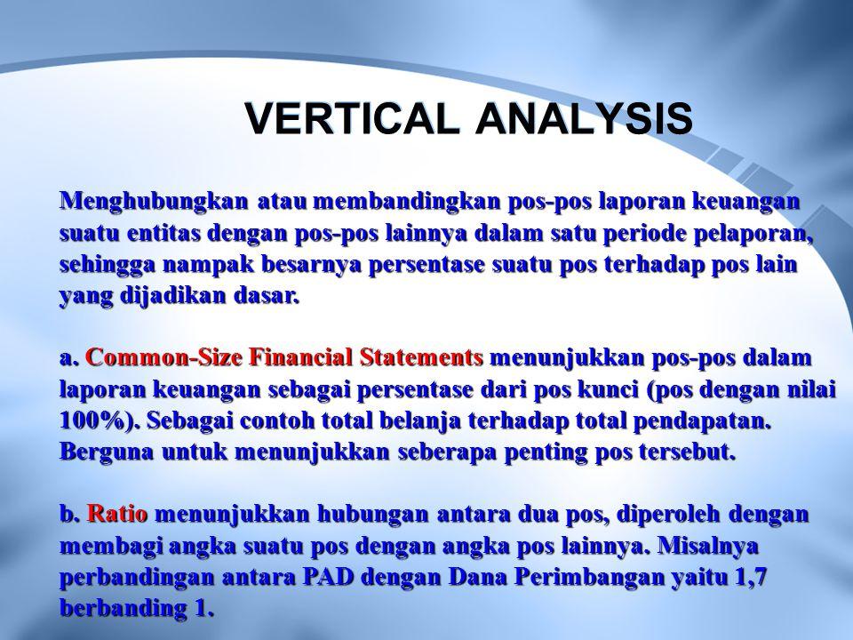 VERTICAL ANALYSIS Menghubungkan atau membandingkan pos-pos laporan keuangan suatu entitas dengan pos-pos lainnya dalam satu periode pelaporan, sehingg