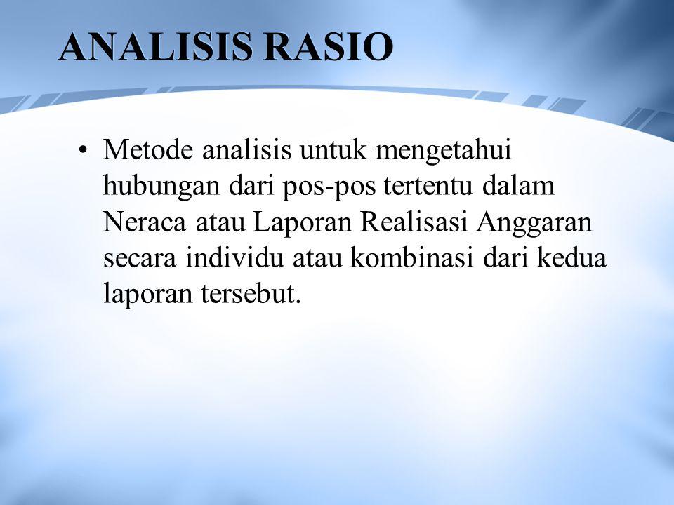 ANALISIS RASIO Metode analisis untuk mengetahui hubungan dari pos-pos tertentu dalam Neraca atau Laporan Realisasi Anggaran secara individu atau kombi