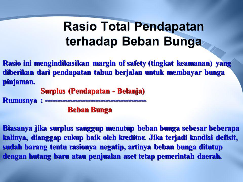 Rasio Total Pendapatan terhadap Beban Bunga Rasio ini mengindikasikan margin of safety (tingkat keamanan) yang diberikan dari pendapatan tahun berjala