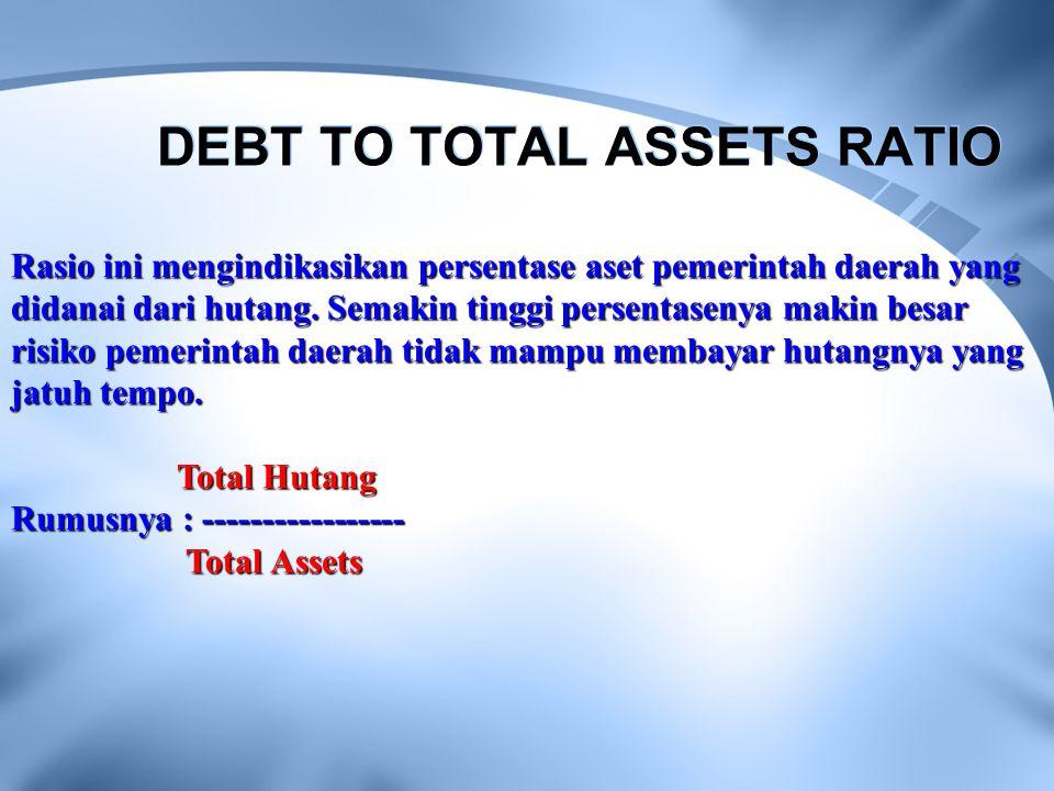 DEBT TO TOTAL ASSETS RATIO Rasio ini mengindikasikan persentase aset pemerintah daerah yang didanai dari hutang. Semakin tinggi persentasenya makin be