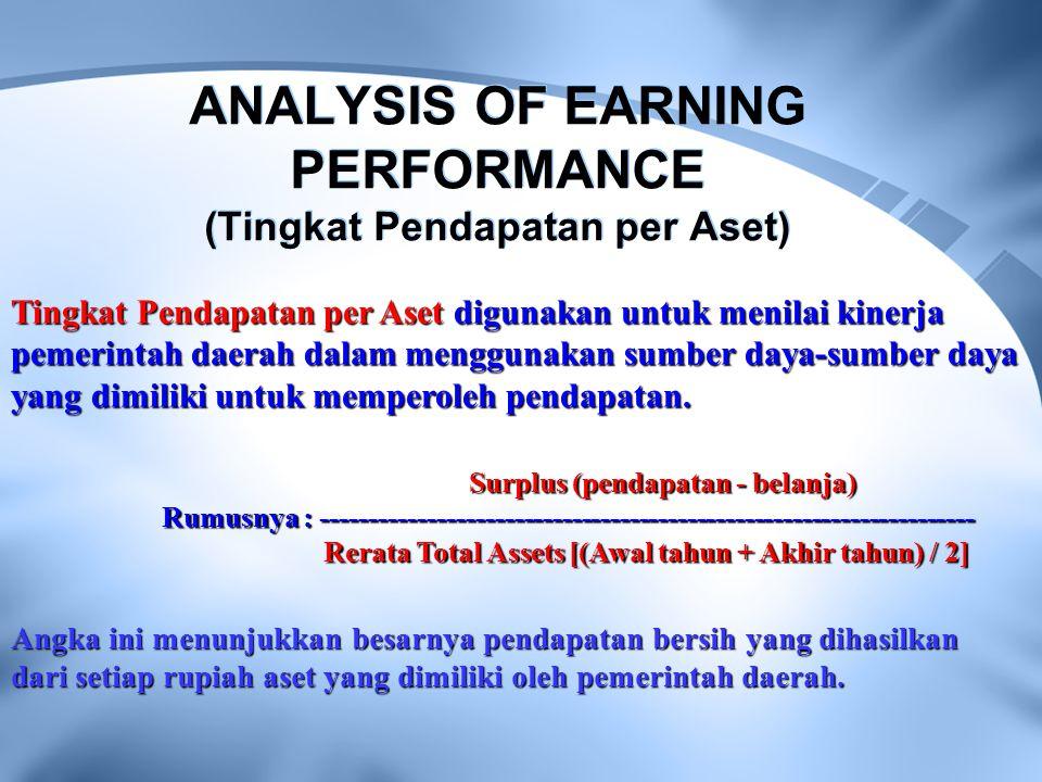 ANALYSIS OF EARNING PERFORMANCE (Tingkat Pendapatan per Aset) Tingkat Pendapatan per Aset digunakan untuk menilai kinerja pemerintah daerah dalam meng