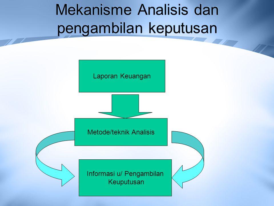 Mekanisme Analisis dan pengambilan keputusan Laporan Keuangan Metode/teknik Analisis Informasi u/ Pengambilan Keuputusan
