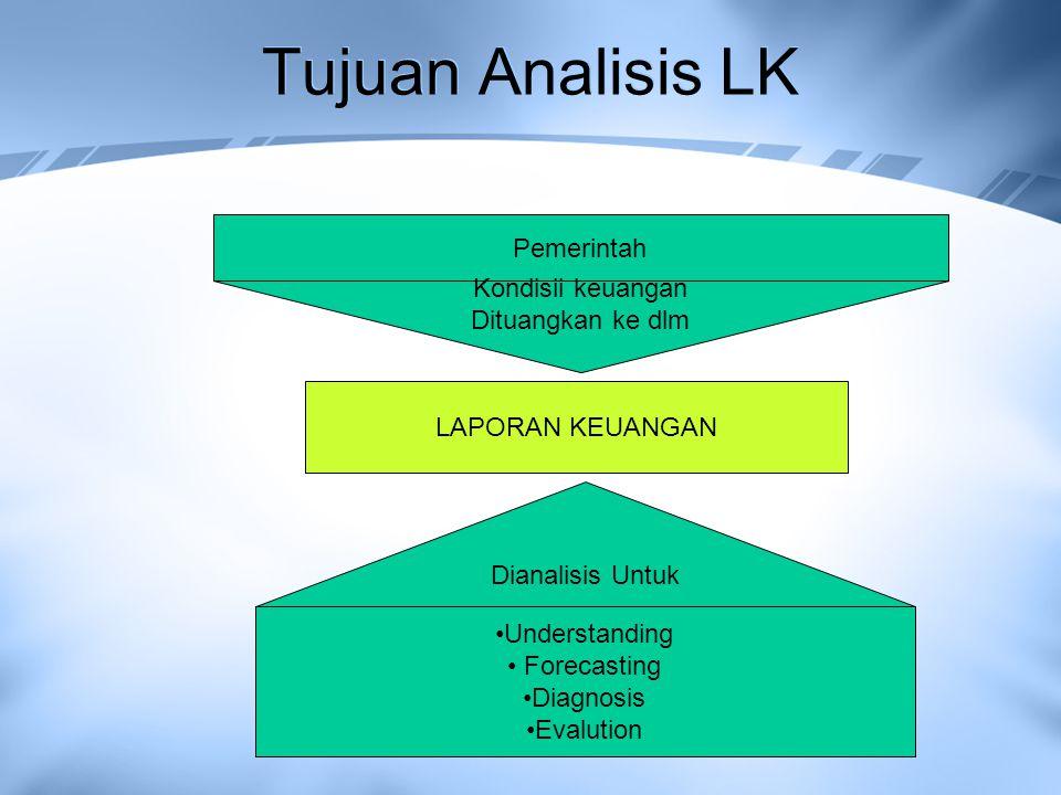 Tujuan Analisis LK Pemerintah Kondisii keuangan Dituangkan ke dlm LAPORAN KEUANGAN Dianalisis Untuk Understanding Forecasting Diagnosis Evalution