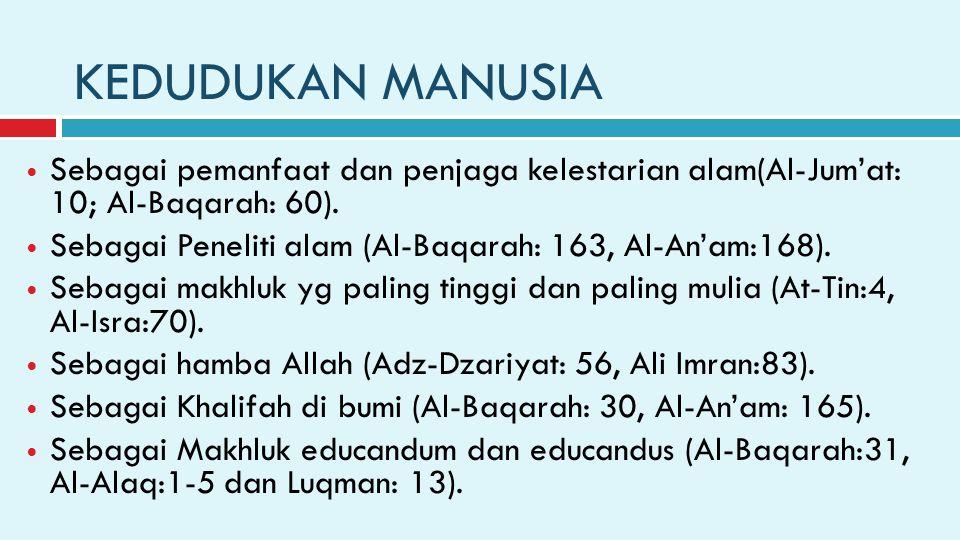 KEDUDUKAN MANUSIA Sebagai pemanfaat dan penjaga kelestarian alam(Al-Jum'at: 10; Al-Baqarah: 60). Sebagai Peneliti alam (Al-Baqarah: 163, Al-An'am:168)