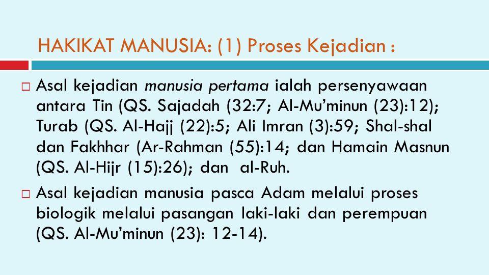 HAKIKAT MANUSIA: (1) Proses Kejadian :  Asal kejadian manusia pertama ialah persenyawaan antara Tin (QS. Sajadah (32:7; Al-Mu'minun (23):12); Turab (