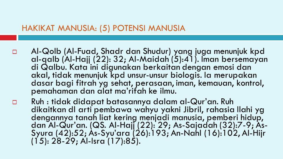 HAKIKAT MANUSIA: (5) POTENSI MANUSIA  Al-Qolb (Al-Fuad, Shadr dan Shudur) yang juga menunjuk kpd al-qalb (Al-Hajj (22): 32; Al-Maidah (5):41). Iman b
