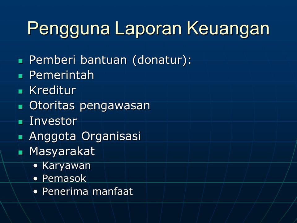 Pengguna Laporan Keuangan Pemberi bantuan (donatur): Pemberi bantuan (donatur): Pemerintah Pemerintah Kreditur Kreditur Otoritas pengawasan Otoritas p