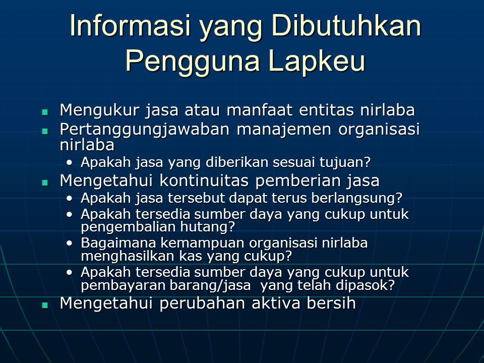 Informasi yang Dibutuhkan Pengguna Lapkeu Mengukur jasa atau manfaat entitas nirlaba Mengukur jasa atau manfaat entitas nirlaba Pertanggungjawaban man