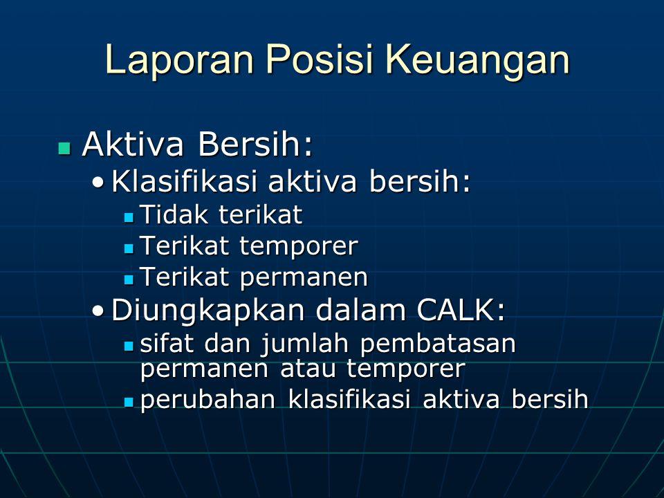 Laporan Posisi Keuangan Aktiva Bersih: Aktiva Bersih: Klasifikasi aktiva bersih:Klasifikasi aktiva bersih: Tidak terikat Tidak terikat Terikat tempore