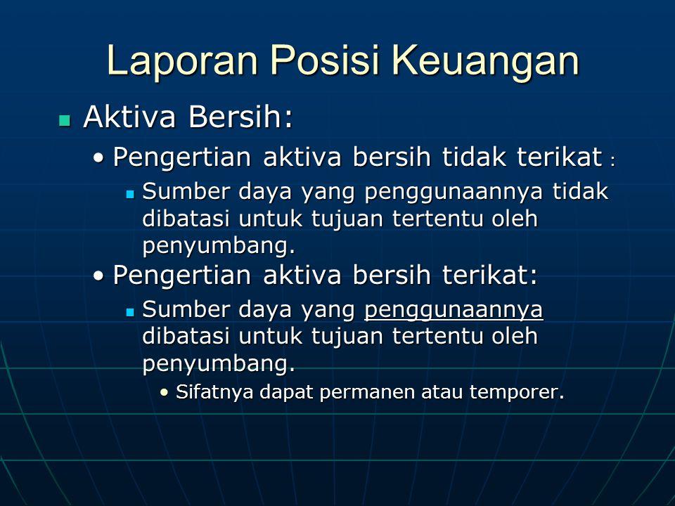Laporan Posisi Keuangan Aktiva Bersih: Aktiva Bersih: Pengertian aktiva bersih tidak terikat :Pengertian aktiva bersih tidak terikat : Sumber daya yang penggunaannya tidak dibatasi untuk tujuan tertentu oleh penyumbang.