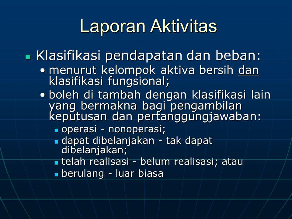 Laporan Aktivitas Klasifikasi pendapatan dan beban: Klasifikasi pendapatan dan beban: menurut kelompok aktiva bersih dan klasifikasi fungsional;menuru